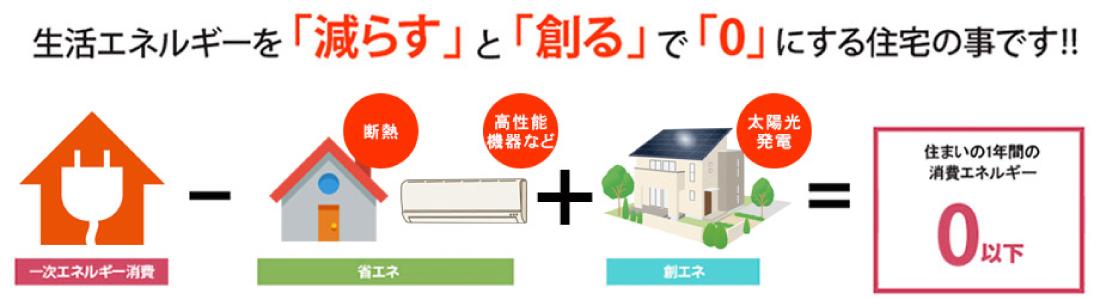 生活エネルギーを減らす住宅